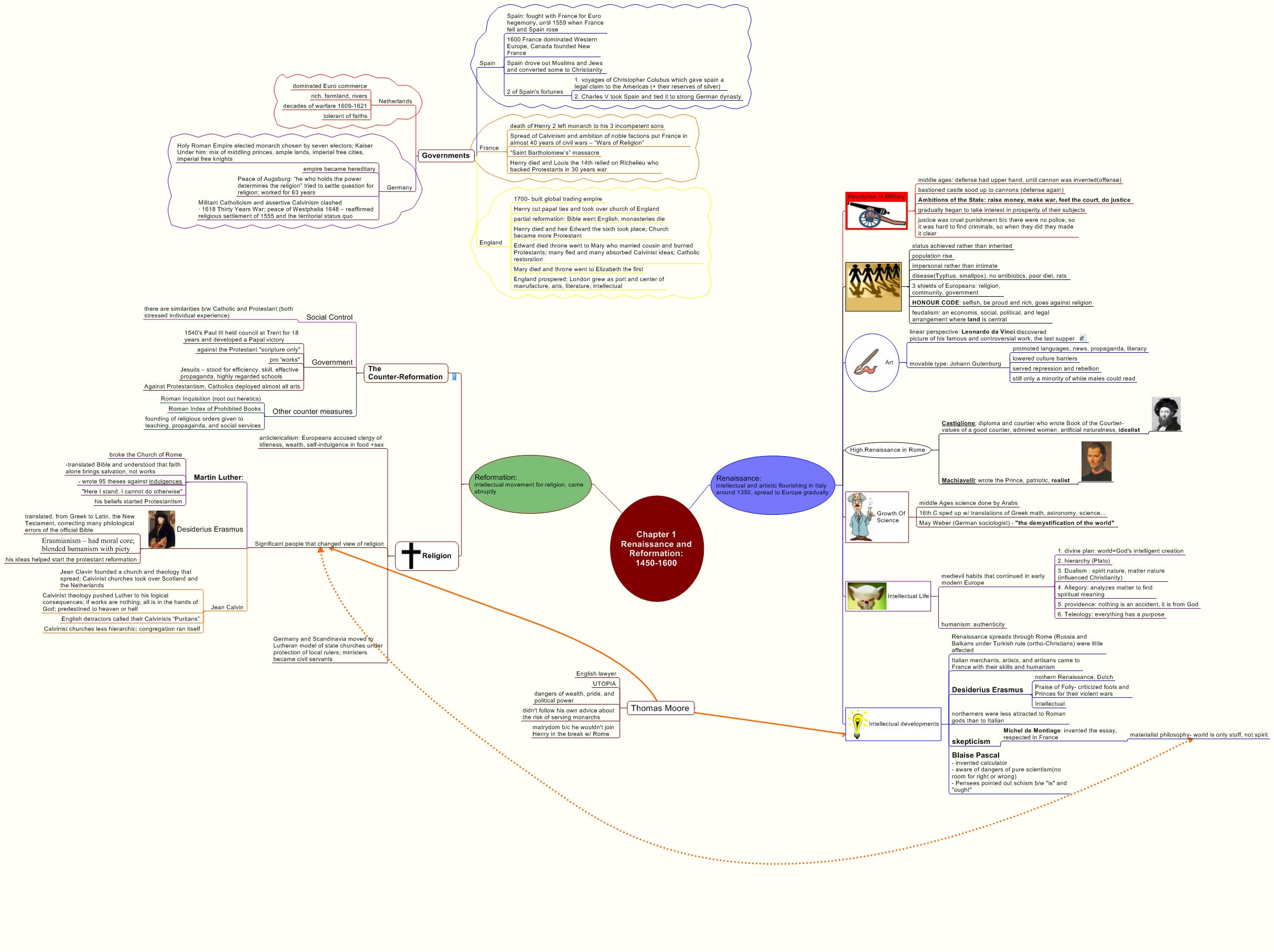 West and the world daily lesson concept map cmap gumiabroncs Image collections